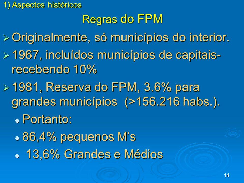 14 Regras do FPM Originalmente, só municípios do interior. Originalmente, só municípios do interior. 1967, incluídos municípios de capitais- recebendo