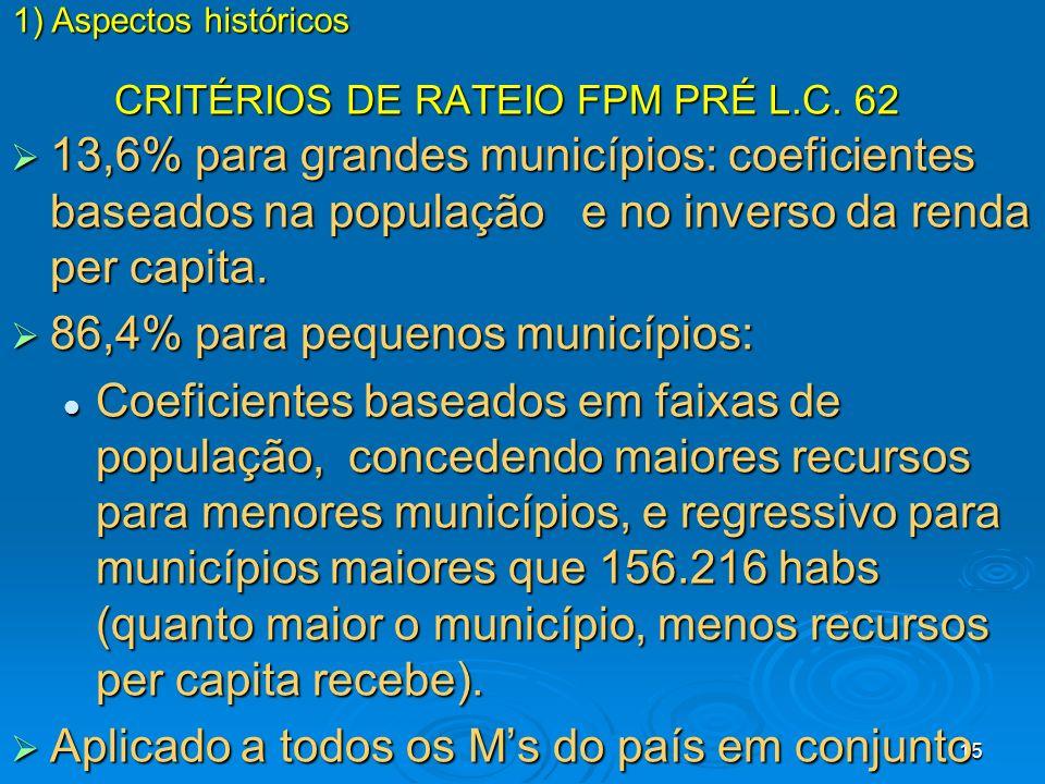 15 CRITÉRIOS DE RATEIO FPM PRÉ L.C. 62 13,6% para grandes municípios: coeficientes baseados na população e no inverso da renda per capita. 13,6% para
