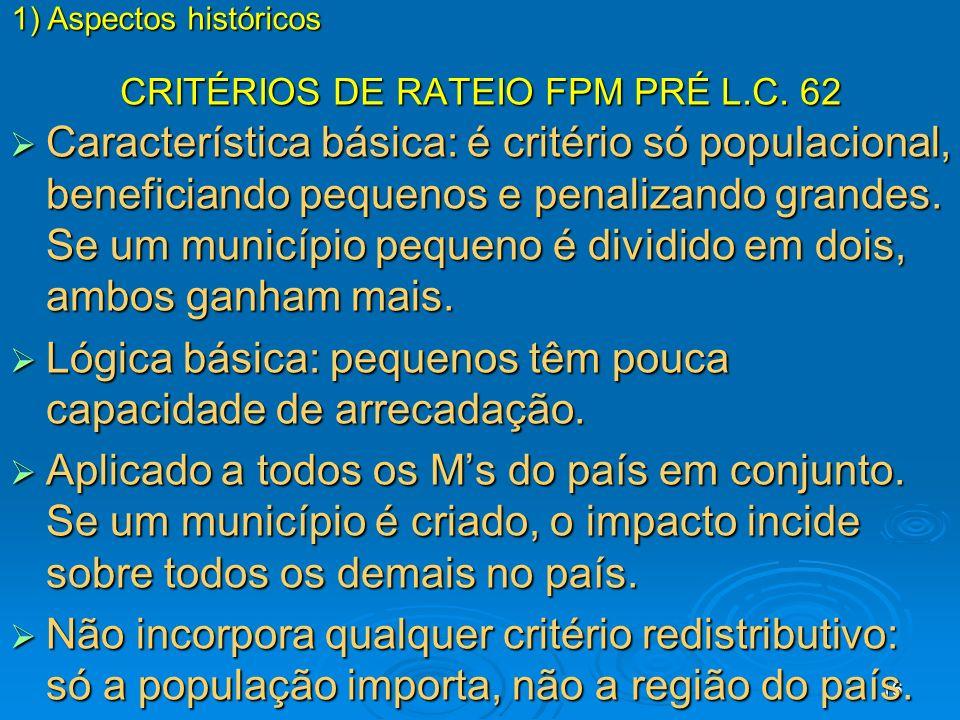 16 CRITÉRIOS DE RATEIO FPM PRÉ L.C. 62 Característica básica: é critério só populacional, beneficiando pequenos e penalizando grandes. Se um município