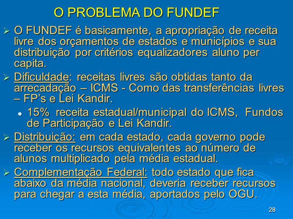 28 O FUNDEF é basicamente, a apropriação de receita livre dos orçamentos de estados e municípios e sua distribuição por critérios equalizadores aluno