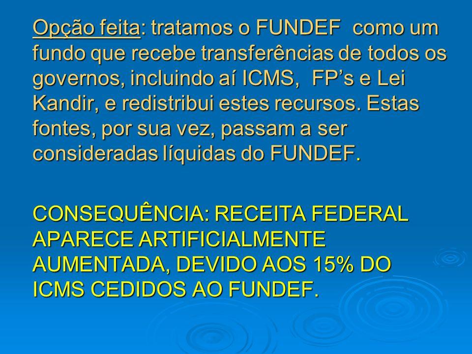 Opção feita: tratamos o FUNDEF como um fundo que recebe transferências de todos os governos, incluindo aí ICMS, FPs e Lei Kandir, e redistribui estes