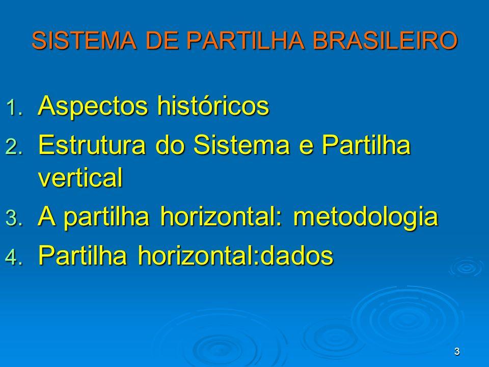 3 SISTEMA DE PARTILHA BRASILEIRO 1. Aspectos históricos 2. Estrutura do Sistema e Partilha vertical 3. A partilha horizontal: metodologia 4. Partilha