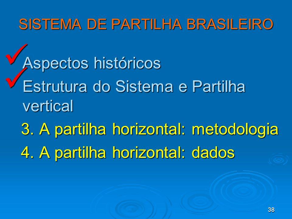 38 SISTEMA DE PARTILHA BRASILEIRO Aspectos históricos Aspectos históricos Estrutura do Sistema e Partilha vertical Estrutura do Sistema e Partilha ver
