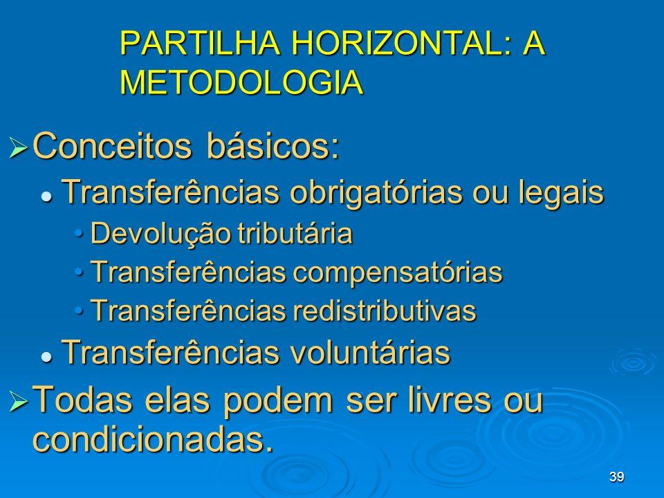 39 PARTILHA HORIZONTAL: A METODOLOGIA Conceitos básicos: Conceitos básicos: Transferências obrigatórias ou legais Transferências obrigatórias ou legai