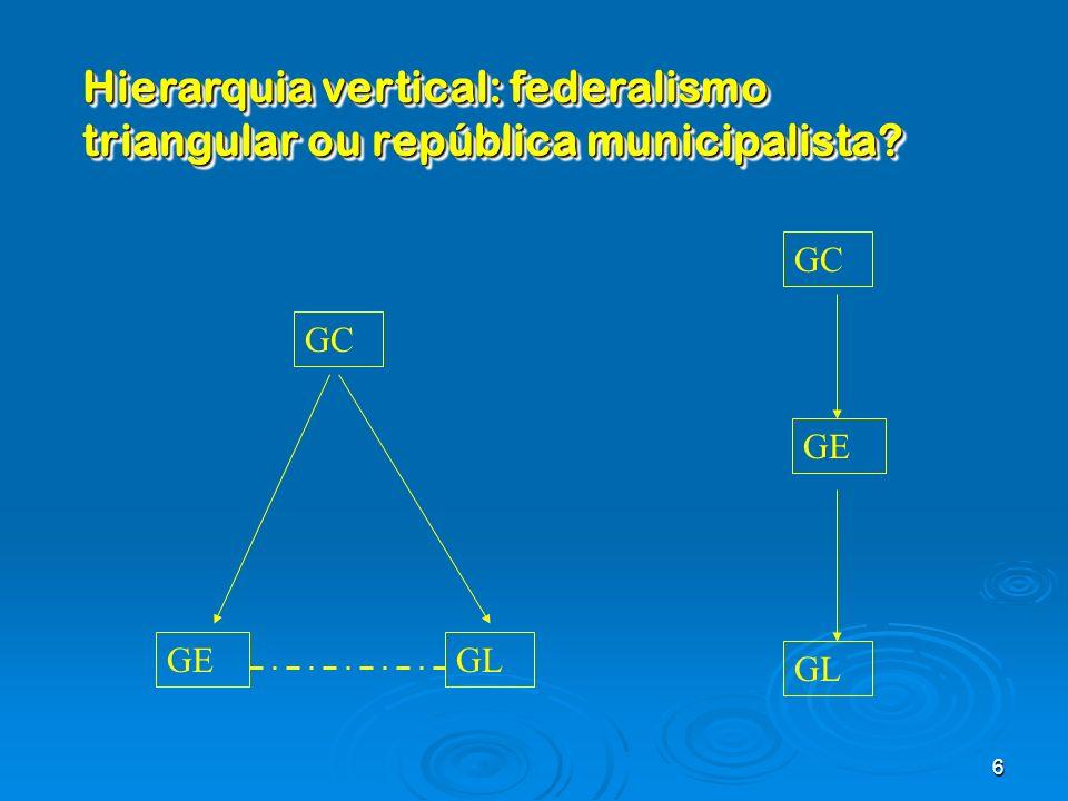 27 A metodologia Montagem da matriz completa de todas as receitas e transferências para GF, Estados e 5500 municípios, para um ano específico, 2000, dados mais recentes.