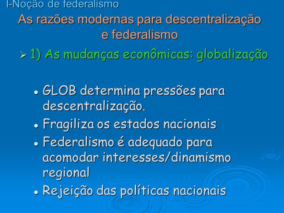 As razões modernas para descentralização e federalismo 1) As mudanças econômicas: globalização 1) As mudanças econômicas: globalização GLOB determina