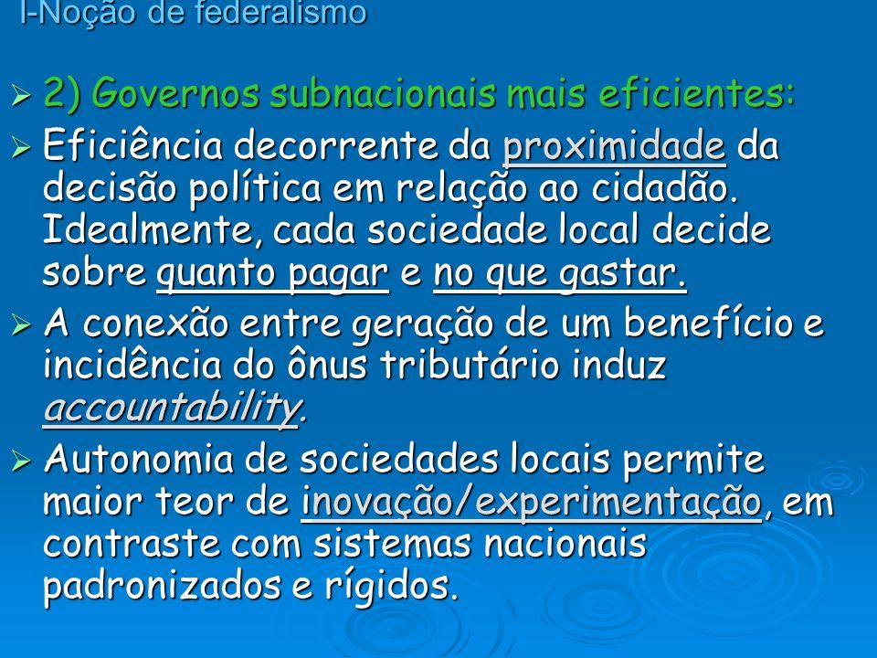 2) Governos subnacionais mais eficientes: 2) Governos subnacionais mais eficientes: Eficiência decorrente da proximidade da decisão política em relaçã