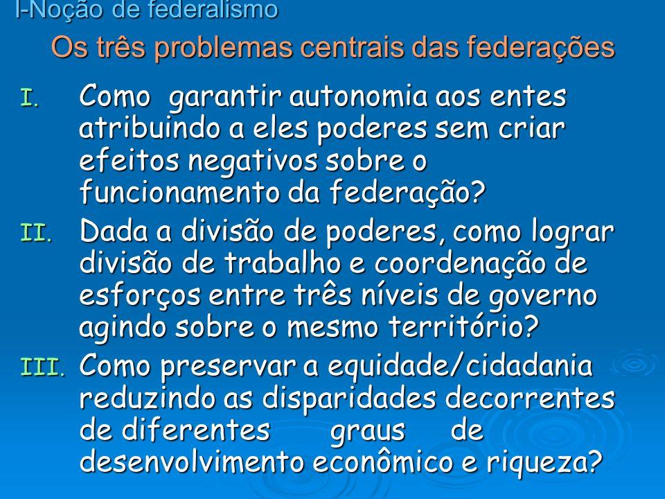 Os três problemas centrais das federações I. Como garantir autonomia aos entes atribuindo a eles poderes sem criar efeitos negativos sobre o funcionam