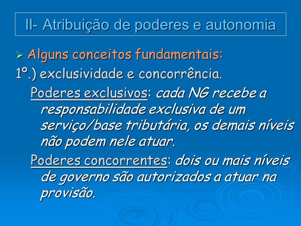 Alguns conceitos fundamentais: Alguns conceitos fundamentais: 1º.) exclusividade e concorrência. Poderes exclusivos: cada NG recebe a responsabilidade