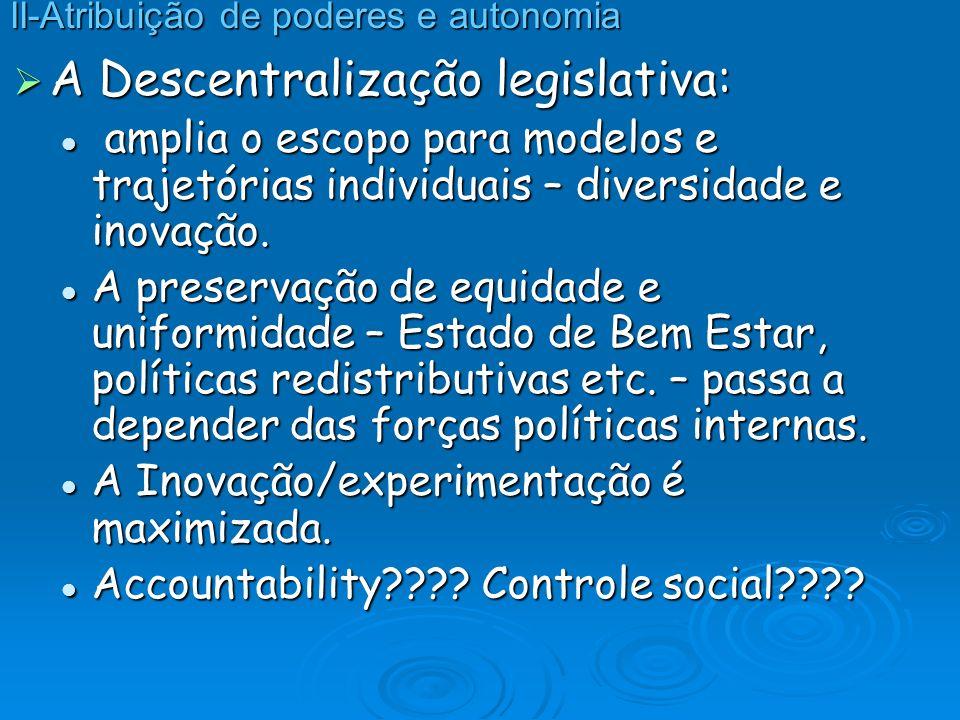 A Descentralização legislativa: A Descentralização legislativa: amplia o escopo para modelos e trajetórias individuais – diversidade e inovação. ampli
