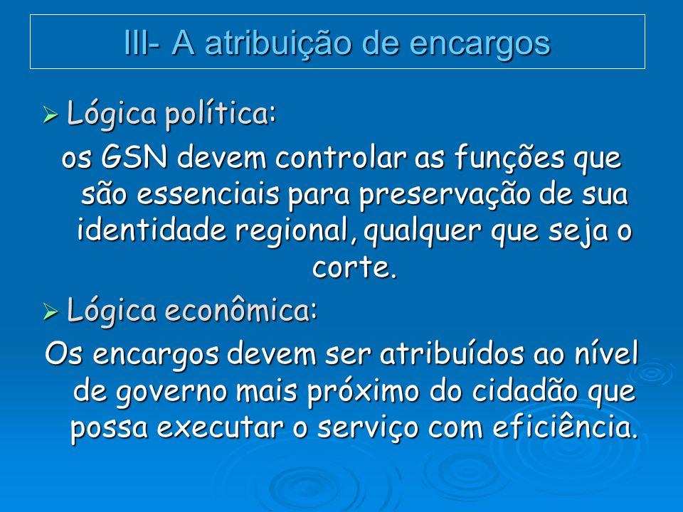 III- A atribuição de encargos Lógica política: Lógica política: os GSN devem controlar as funções que são essenciais para preservação de sua identidad