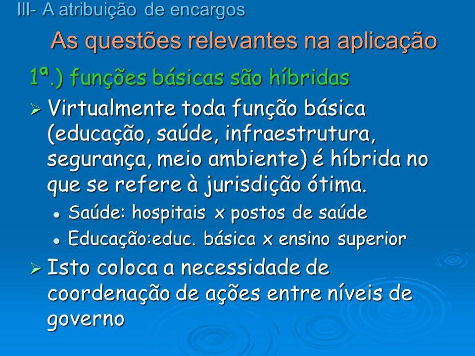 As questões relevantes na aplicação 1ª.) funções básicas são híbridas Virtualmente toda função básica (educação, saúde, infraestrutura, segurança, mei