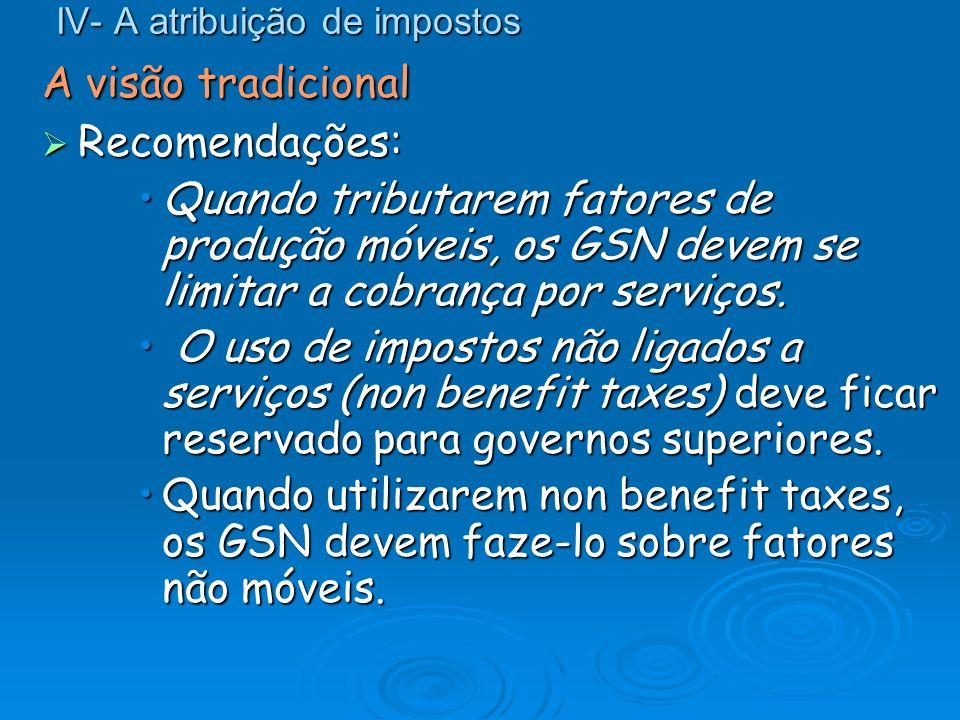 IV- A atribuição de impostos A visão tradicional Recomendações: Recomendações: Quando tributarem fatores de produção móveis, os GSN devem se limitar a
