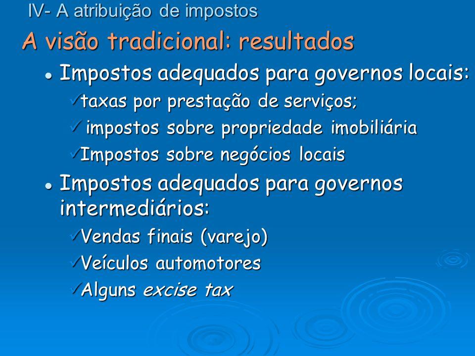 IV- A atribuição de impostos A visão tradicional: resultados Impostos adequados para governos locais: Impostos adequados para governos locais: taxas p