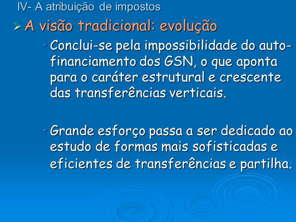 IV- A atribuição de impostos A visão tradicional: evolução A visão tradicional: evolução Conclui-se pela impossibilidade do auto- financiamento dos GS