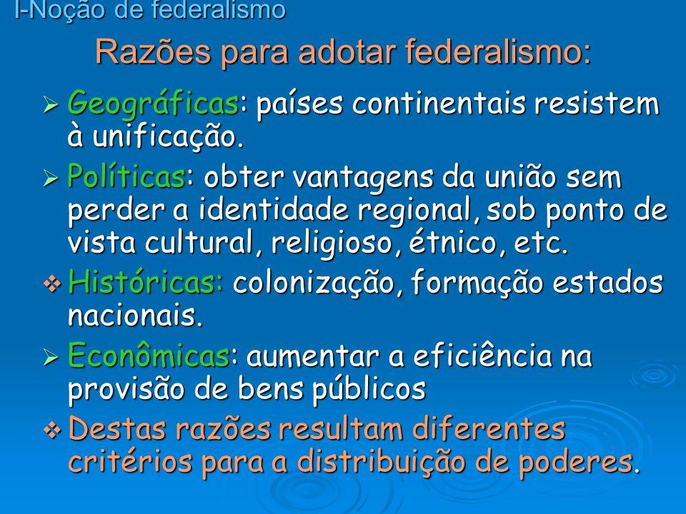 Razões para adotar federalismo: Geográficas: países continentais resistem à unificação. Geográficas: países continentais resistem à unificação. Políti