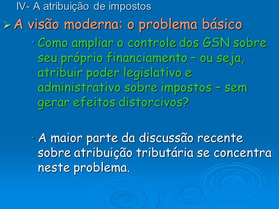 IV- A atribuição de impostos A visão moderna: o problema básico A visão moderna: o problema básico Como ampliar o controle dos GSN sobre seu próprio f