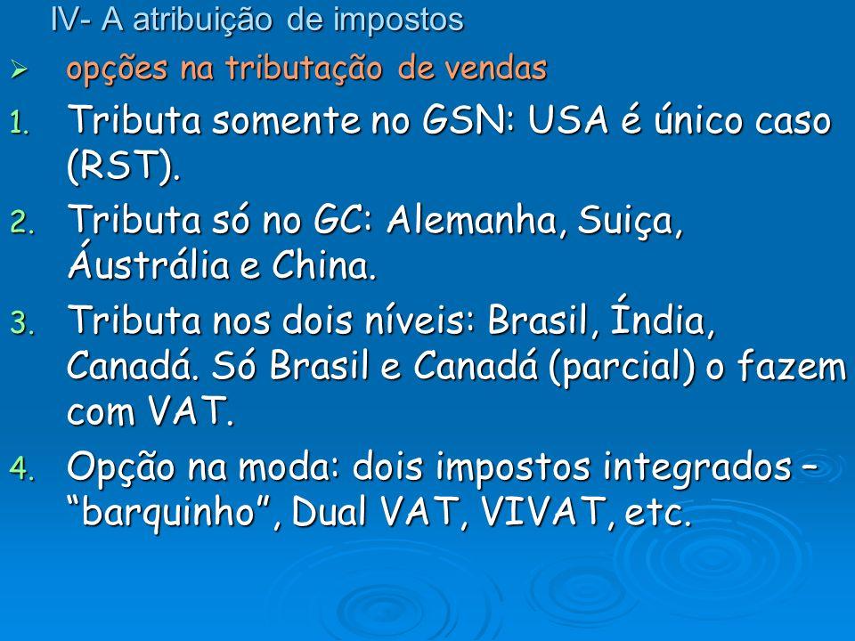 IV- A atribuição de impostos opções na tributação de vendas opções na tributação de vendas 1. Tributa somente no GSN: USA é único caso (RST). 2. Tribu