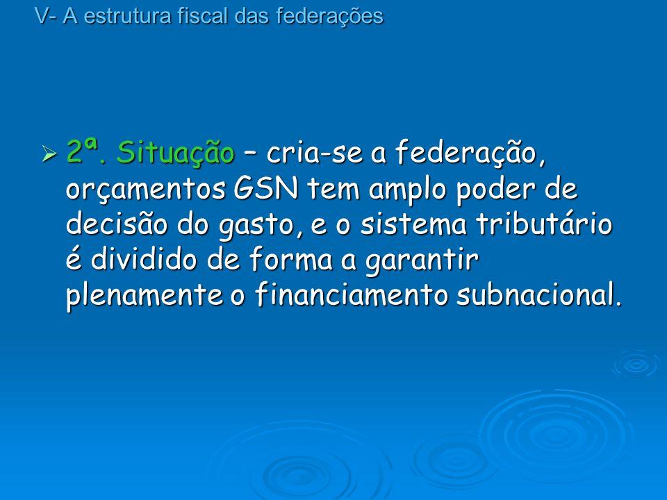 2ª. Situação – cria-se a federação, orçamentos GSN tem amplo poder de decisão do gasto, e o sistema tributário é dividido de forma a garantir plenamen