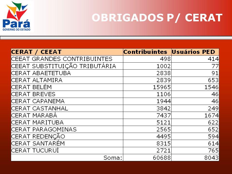 OBRIGADOS P/ CERAT