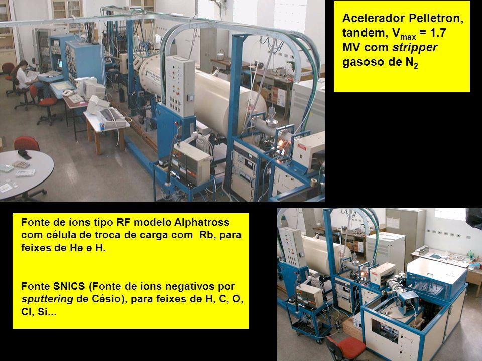 Acelerador Pelletron, tandem, V max = 1.7 MV com stripper gasoso de N 2 Fonte de íons tipo RF modelo Alphatross com célula de troca de carga com Rb, para feixes de He e H.