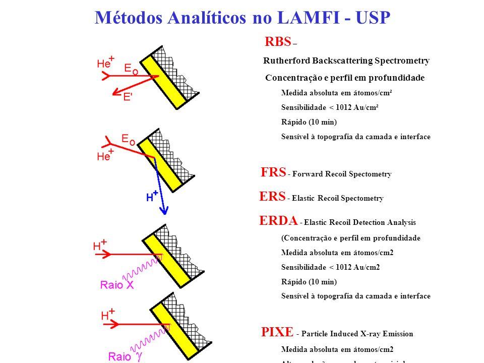 Métodos Analíticos no LAMFI - USP RBS – Rutherford Backscattering Spectrometry Concentração e perfil em profundidade Medida absoluta em átomos/cm² Sensibilidade < 1012 Au/cm² Rápido (10 min) Sensível à topografia da camada e interface FRS - Forward Recoil Spectometry ERS - Elastic Recoil Spectometry ERDA - Elastic Recoil Detection Analysis (Concentração e perfil em profundidade Medida absoluta em átomos/cm2 Sensibilidade < 1012 Au/cm2 Rápido (10 min) Sensível à topografia da camada e interface PIXE - Particle Induced X-ray Emission Medida absoluta em átomos/cm2 Alta resolução para elementos vizinhos Rápido (10 min) PIGE - Particle Induced Gama-ray Emission Emissão de raios-gama induzidos por partículas