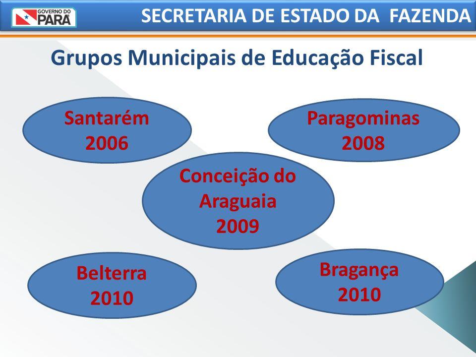 SECRETARIA DE ESTADO DA FAZENDA Grupos Municipais de Educação Fiscal Santarém 2006 Paragominas 2008 Belterra 2010 Bragança 2010 Conceição do Araguaia