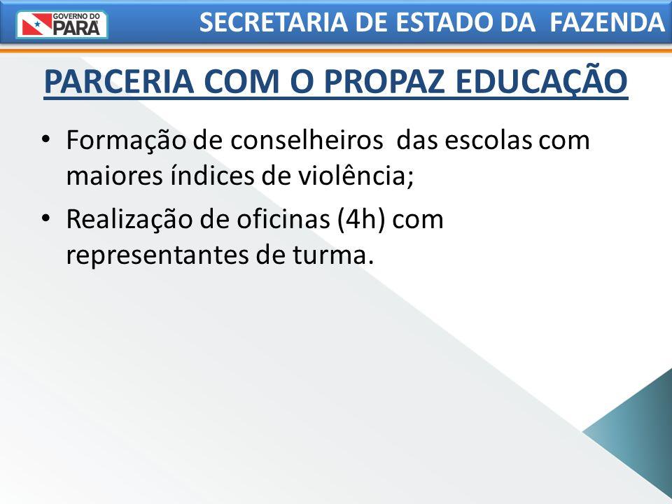 Formação de conselheiros das escolas com maiores índices de violência; Realização de oficinas (4h) com representantes de turma. PARCERIA COM O PROPAZ