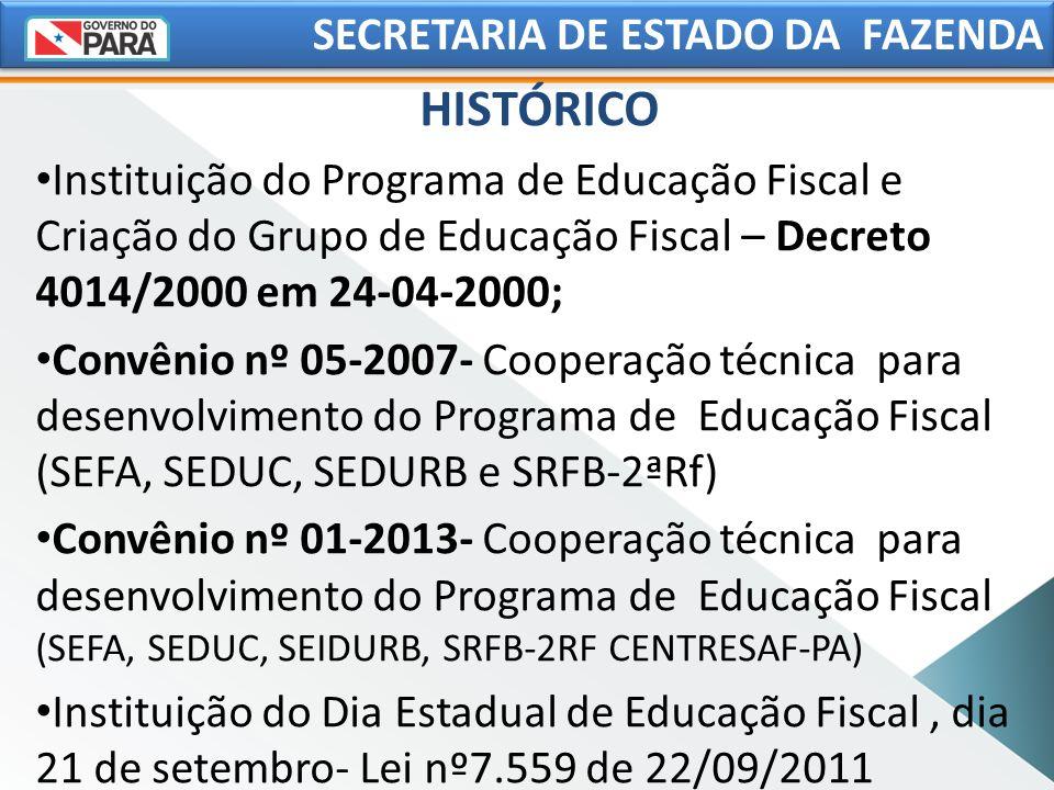 SECRETARIA DE ESTADO DA FAZENDA HISTÓRICO Instituição do Programa de Educação Fiscal e Criação do Grupo de Educação Fiscal – Decreto 4014/2000 em 24-0