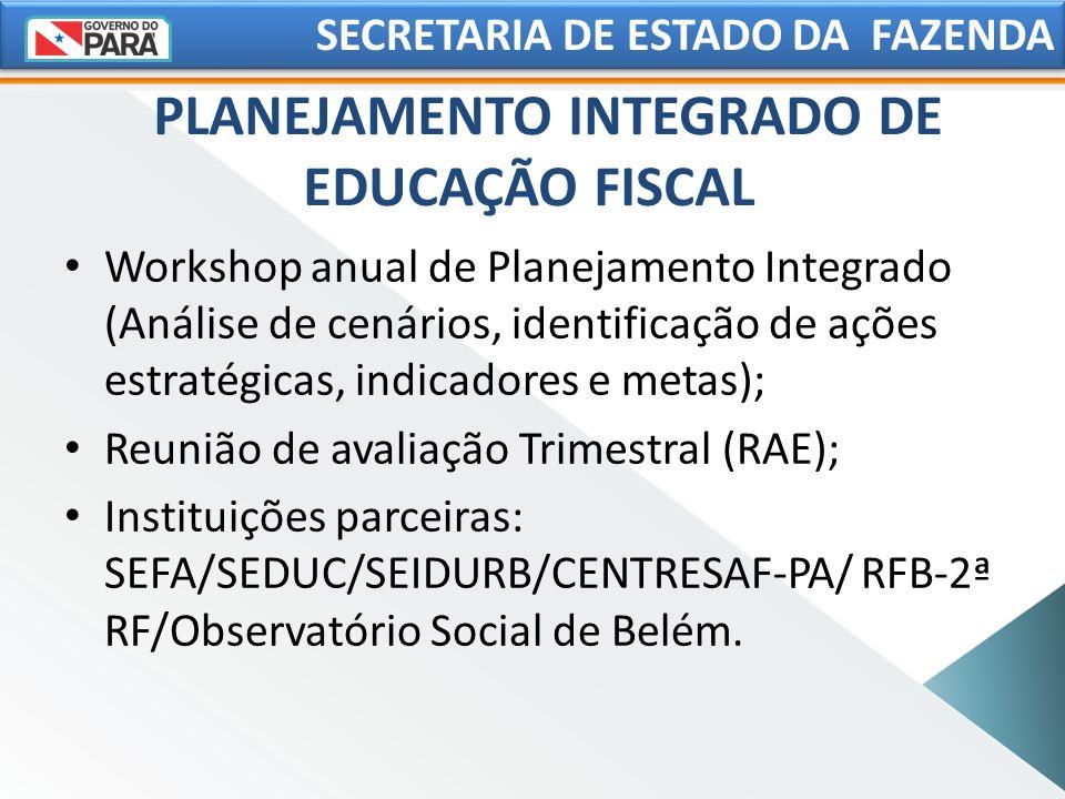 PLANEJAMENTO INTEGRADO DE EDUCAÇÃO FISCAL SECRETARIA DE ESTADO DA FAZENDA Workshop anual de Planejamento Integrado (Análise de cenários, identificação