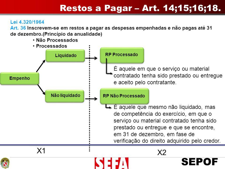 SEPOF X1 X2 Empenho Não liquidado RP Processado Restos a Pagar – Art. 14;15;16;18. Liquidado É aquele que mesmo não liquidado, mas de competência do e