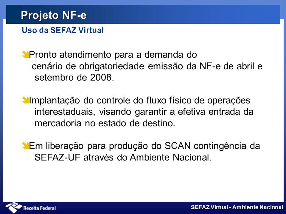 SEFAZ Virtual - Ambiente Nacional Premissas da SEFAZ Virtual Atender 27 Secretarias de Fazenda; Em produção, desde 02 de janeiro de 2008; Capacidade d