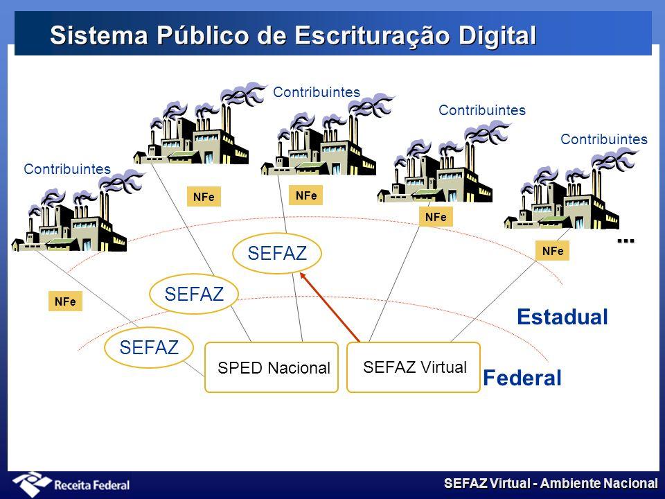 SEFAZ Virtual - Ambiente Nacional Sistema Público de Escrituração Digital SEFAZ Contribuintes NFe Contribuintes...