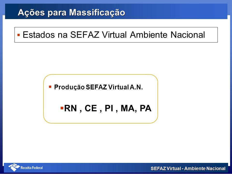SEFAZ Virtual - Ambiente Nacional Produção SEFAZ Virtual A.N.
