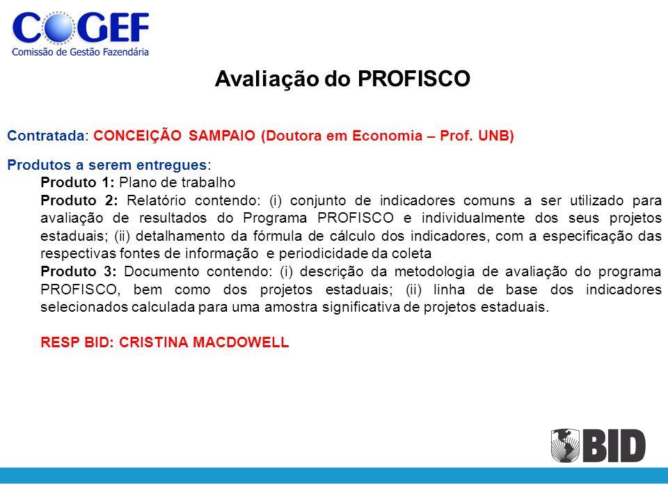Contratada: CONCEIÇÃO SAMPAIO (Doutora em Economia – Prof.