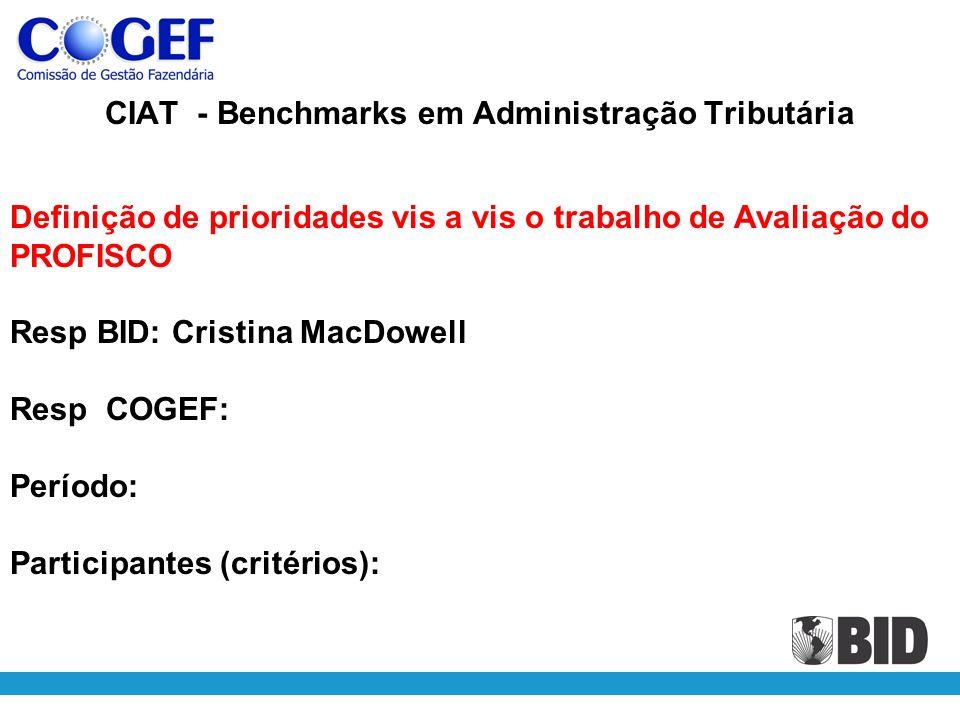 CIAT - Benchmarks em Administração Tributária Definição de prioridades vis a vis o trabalho de Avaliação do PROFISCO Resp BID: Cristina MacDowell Resp COGEF: Período: Participantes (critérios):