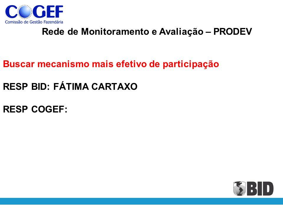 Buscar mecanismo mais efetivo de participação RESP BID: FÁTIMA CARTAXO RESP COGEF: Rede de Monitoramento e Avaliação – PRODEV