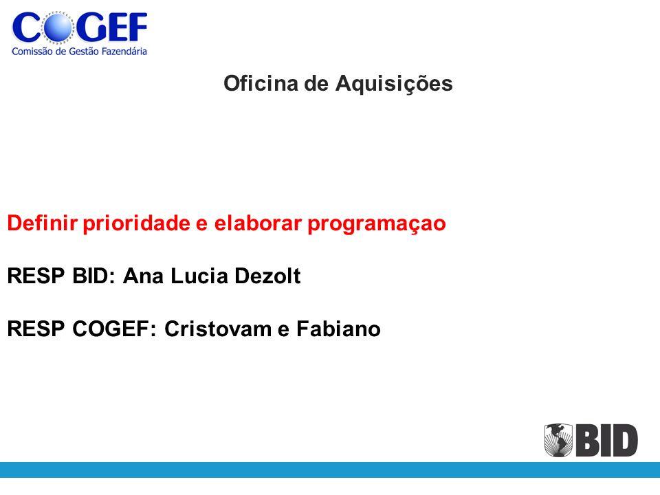 Definir prioridade e elaborar programaçao RESP BID: Ana Lucia Dezolt RESP COGEF: Cristovam e Fabiano Oficina de Aquisições