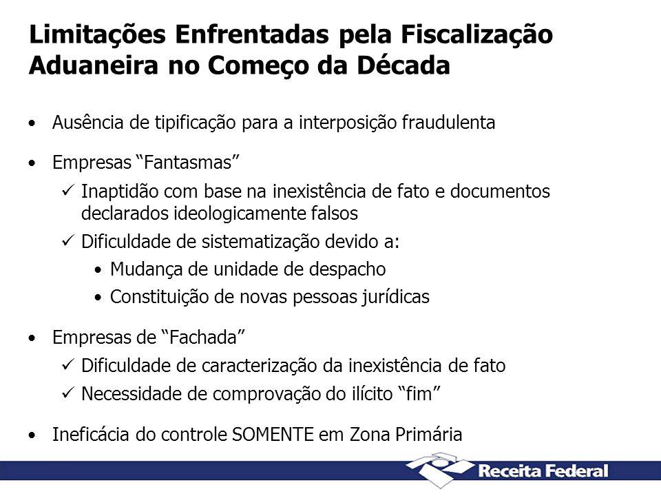 Limitações Enfrentadas pela Fiscalização Aduaneira no Começo da Década Ausência de tipificação para a interposição fraudulenta Empresas Fantasmas Inap