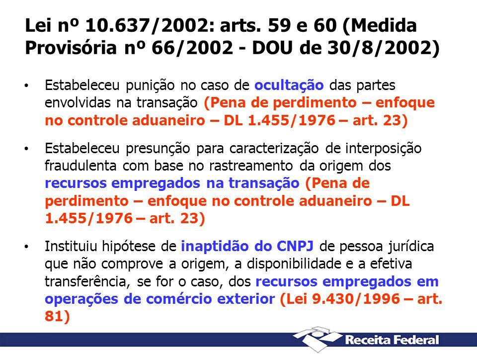 Lei nº 10.637/2002: arts. 59 e 60 (Medida Provisória nº 66/2002 - DOU de 30/8/2002) Estabeleceu punição no caso de ocultação das partes envolvidas na