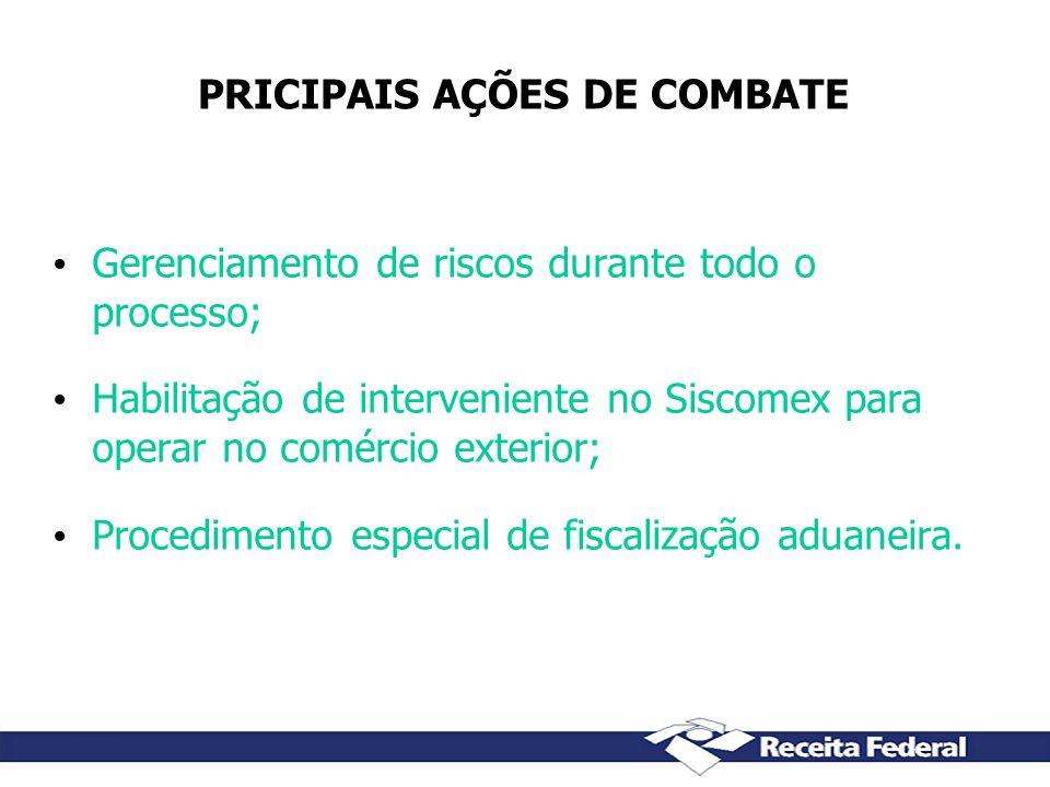 PRICIPAIS AÇÕES DE COMBATE Gerenciamento de riscos durante todo o processo; Habilitação de interveniente no Siscomex para operar no comércio exterior;
