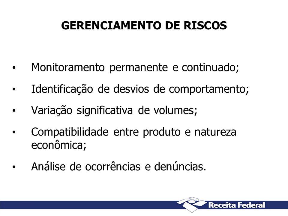 GERENCIAMENTO DE RISCOS Monitoramento permanente e continuado; Identificação de desvios de comportamento; Variação significativa de volumes; Compatibi