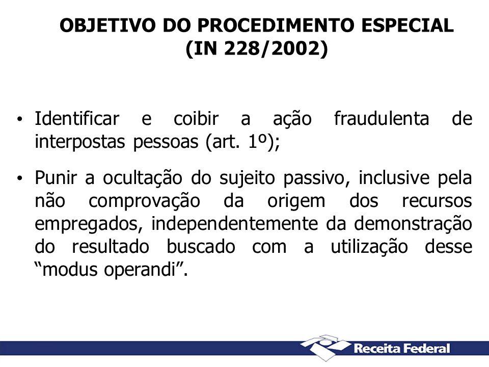 OBJETIVO DO PROCEDIMENTO ESPECIAL (IN 228/2002) Identificar e coibir a ação fraudulenta de interpostas pessoas (art. 1º); Punir a ocultação do sujeito
