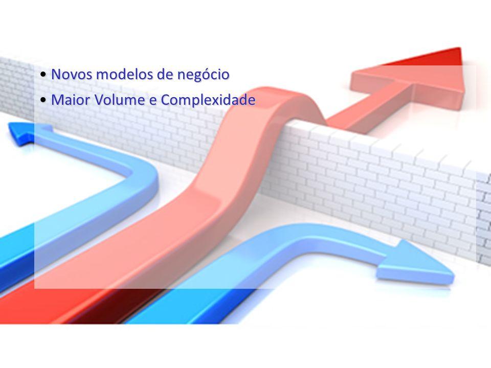 Panorama do Comercio Internacional Novos modelos de negócio Novos modelos de negócio Maior Volume e Complexidade Maior Volume e Complexidade