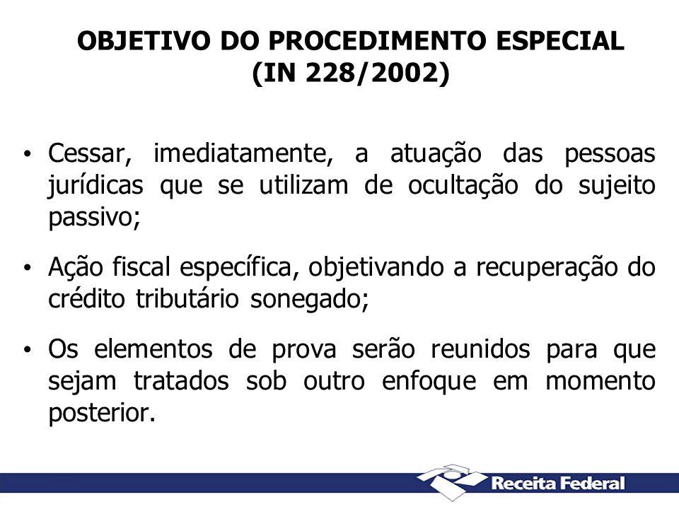 OBJETIVO DO PROCEDIMENTO ESPECIAL (IN 228/2002) Cessar, imediatamente, a atuação das pessoas jurídicas que se utilizam de ocultação do sujeito passivo