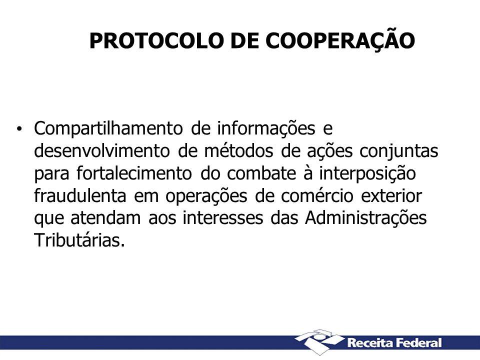 PROTOCOLO DE COOPERAÇÃO Compartilhamento de informações e desenvolvimento de métodos de ações conjuntas para fortalecimento do combate à interposição