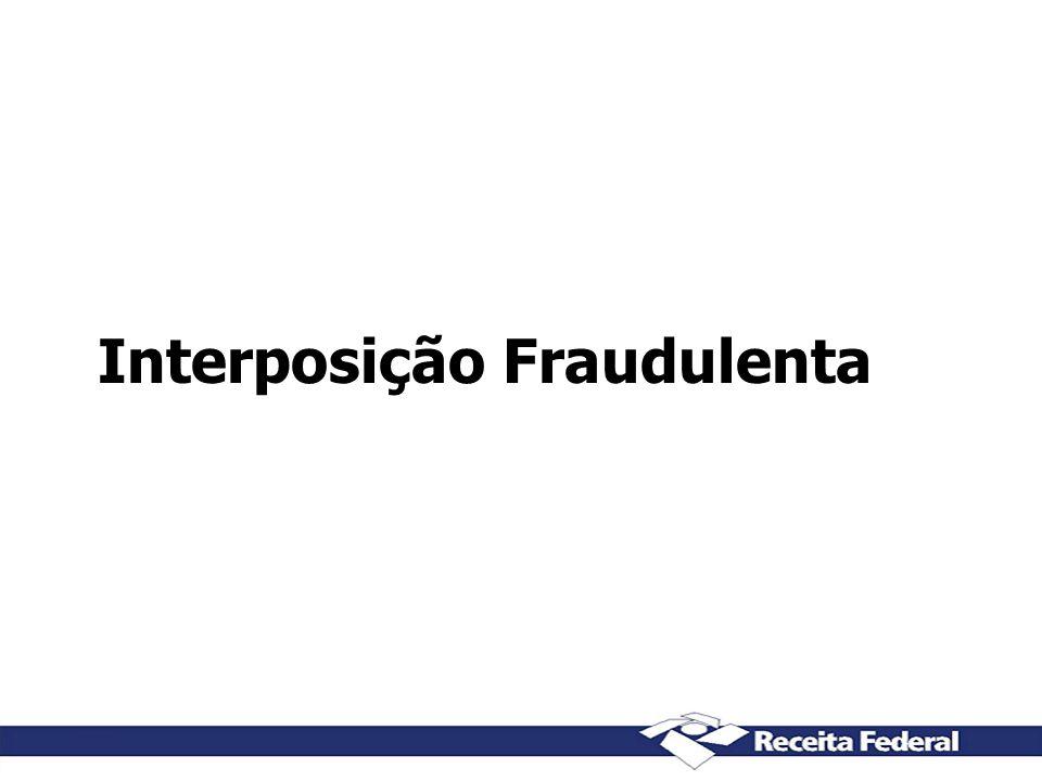 Interposição Fraudulenta