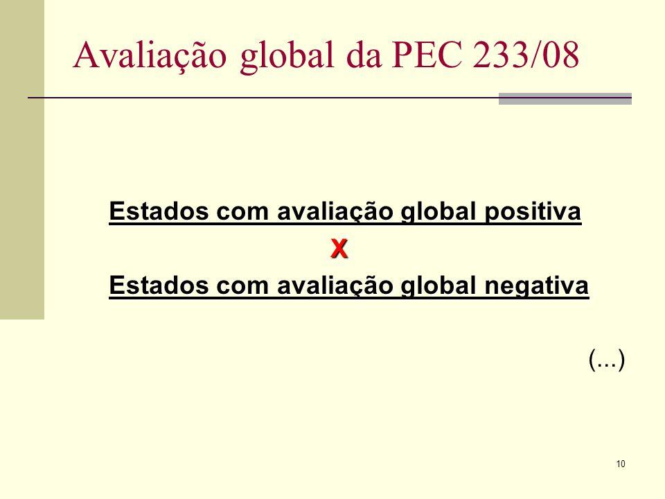 10 Avaliação global da PEC 233/08 Estados com avaliação global positiva X Estados com avaliação global negativa (...)