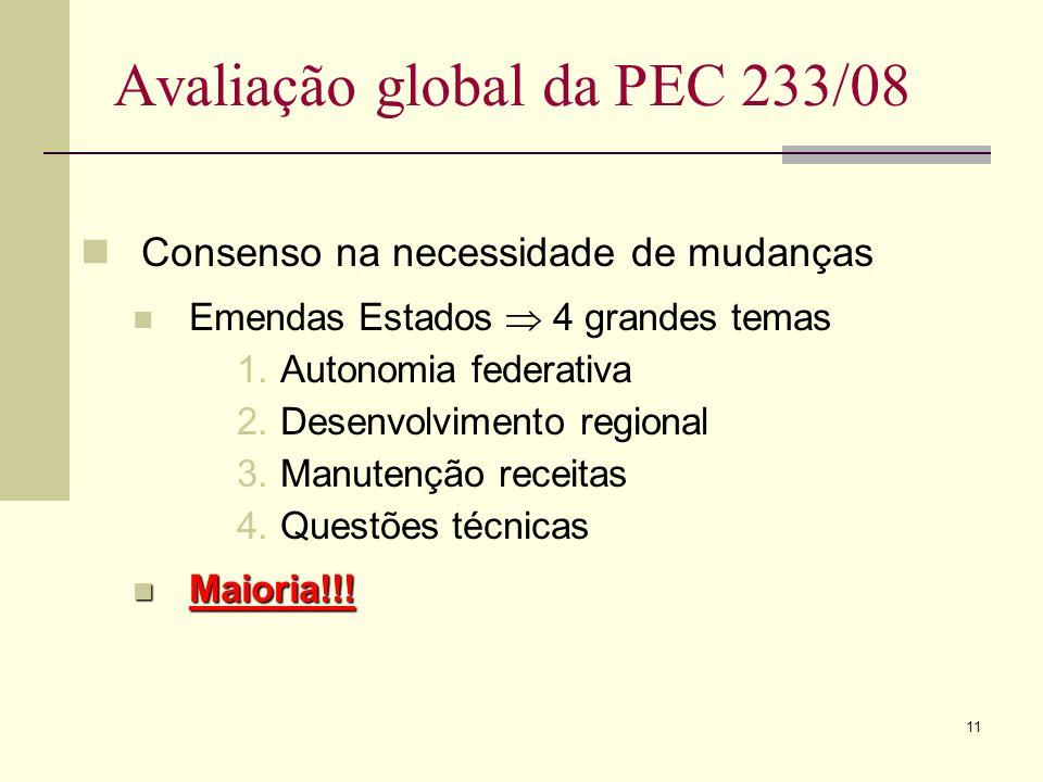 11 Avaliação global da PEC 233/08 Consenso na necessidade de mudanças Emendas Estados 4 grandes temas 1.Autonomia federativa 2.Desenvolvimento regional 3.Manutenção receitas 4.Questões técnicas Maioria!!.