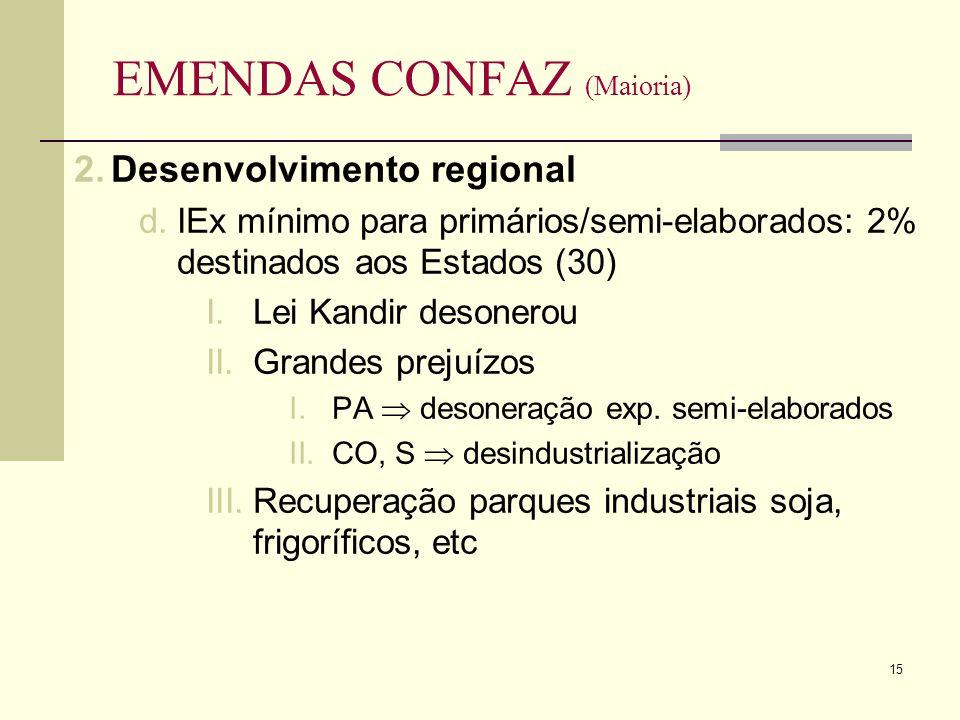 15 EMENDAS CONFAZ (Maioria) 2.Desenvolvimento regional d.IEx mínimo para primários/semi-elaborados: 2% destinados aos Estados (30) I.Lei Kandir desonerou II.Grandes prejuízos I.PA desoneração exp.